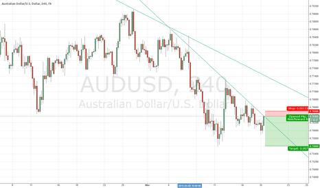AUDUSD: AudUsd trendline short opportunity