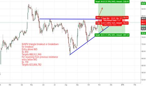 SUNTV: SUNTV triangle breakout or breakdown ??