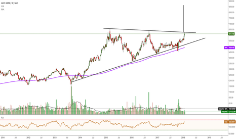 AXISBANK: Axis Bank may do 850