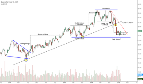 PWR: Trying to put in a bottom