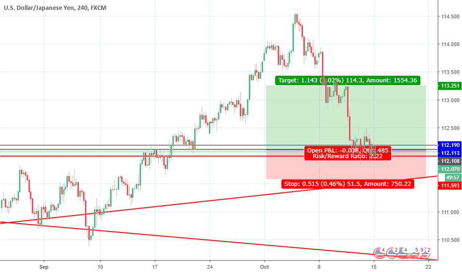 USDJPY: Long for the UJ