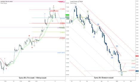 USDRUB_TOM: Нефть и рубль: шансы на выживание (временное)