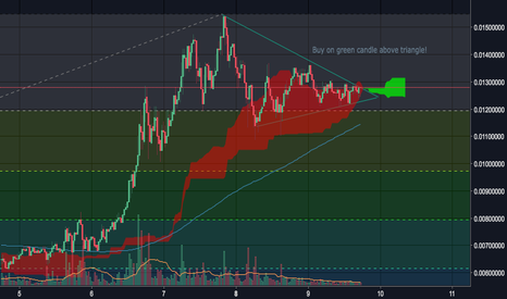 ZCLBTC: ZCL - ready for breakout