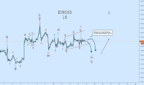 EURUSD: EURUSD Elliott Wave Count: Waiting for Bearish Impulse