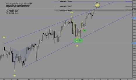 SPX500USD: S&P500 D Week  2nd October Technical Analysis