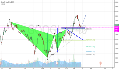 GOOGL: Late night harmonic charting