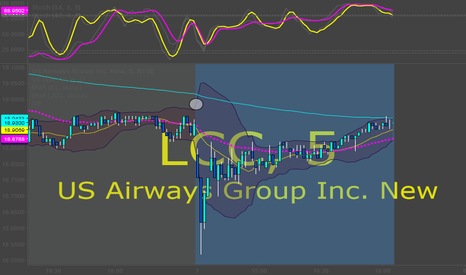 LCC: Breaking News. $LLC