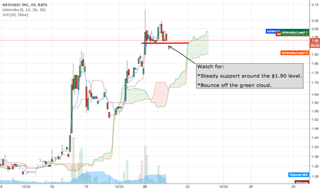 NVCN: Uptrend Continuation Signals to Watch for