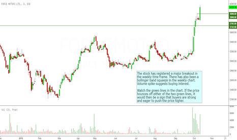 FORCEMOT: Force Motors: At New Highs, Looks Good For More