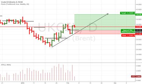 UKOIL: Long Crude Oil :target 40, 2 to 3 weeks