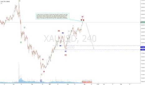 XAUUSD: Gold overextended