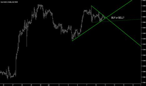 EURUSD: EUR/USD - HOURLY