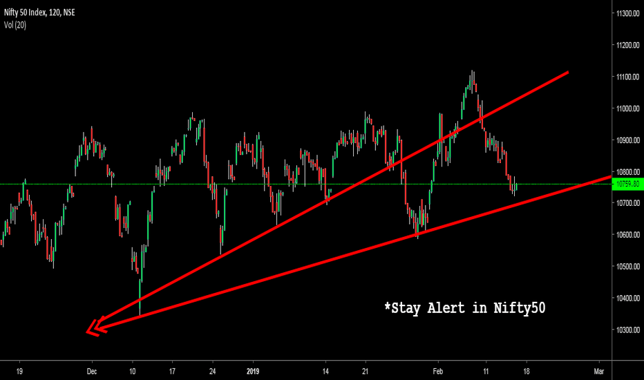NIFTY: Nifty 50 ! Stay Alert and Cautious before entering trade