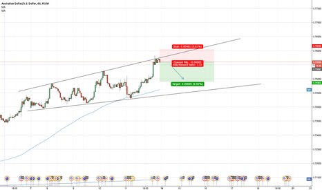 AUDUSD: aud/usd down move inside a diverging triangle