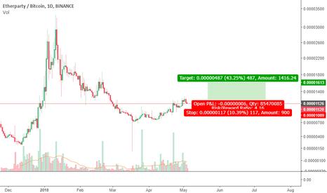 FUELBTC: $FUEL 40% 1 WEEK