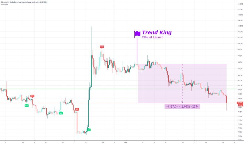 bitcoin trending up