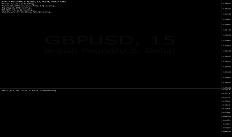 GBPUSD: Buying intraday - target 1,2360