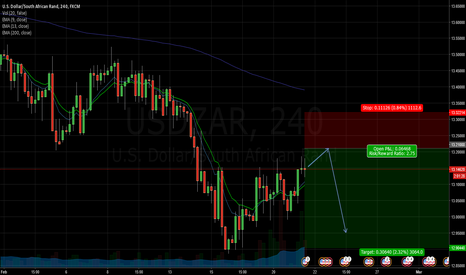 USDZAR: Shorting  UsdZar