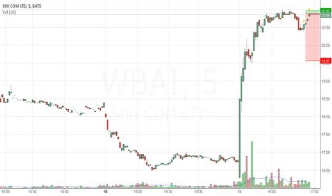 WBAI: $WBAI short
