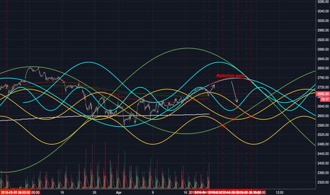ES1!: Es Wave map.