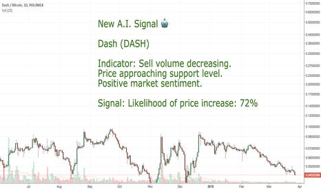 DASHBTC: CoinLoop AI Signal: Dash (DASH) - BUY