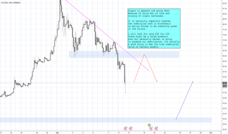 LTCUSD: LTC Long idea