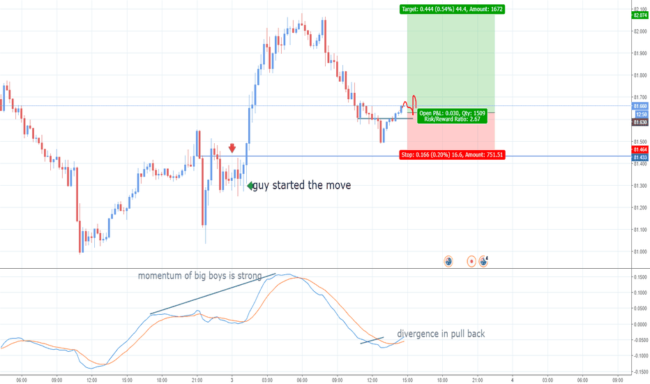 AUDJPY: I LOVE THE WAY IT LOOKS TO FLY.