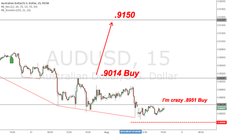 "AUDUSD: AUD/USD ""I'm Crazy"" Buy Order"