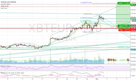 XBTEUR: BTCEUR buying some more at 636