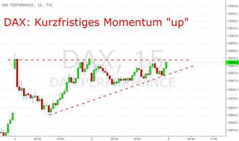 DAX: DAX: Kurzfristiges Momentum zur upside