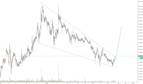 SALTBTC: $SALTBTC long idea #cryptocurrency