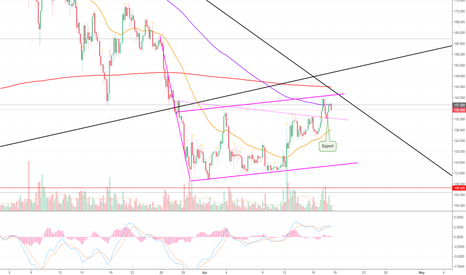 LTCUSD: Bulls Nibble Cheese From The Trap! LITECOIN! (LTC)