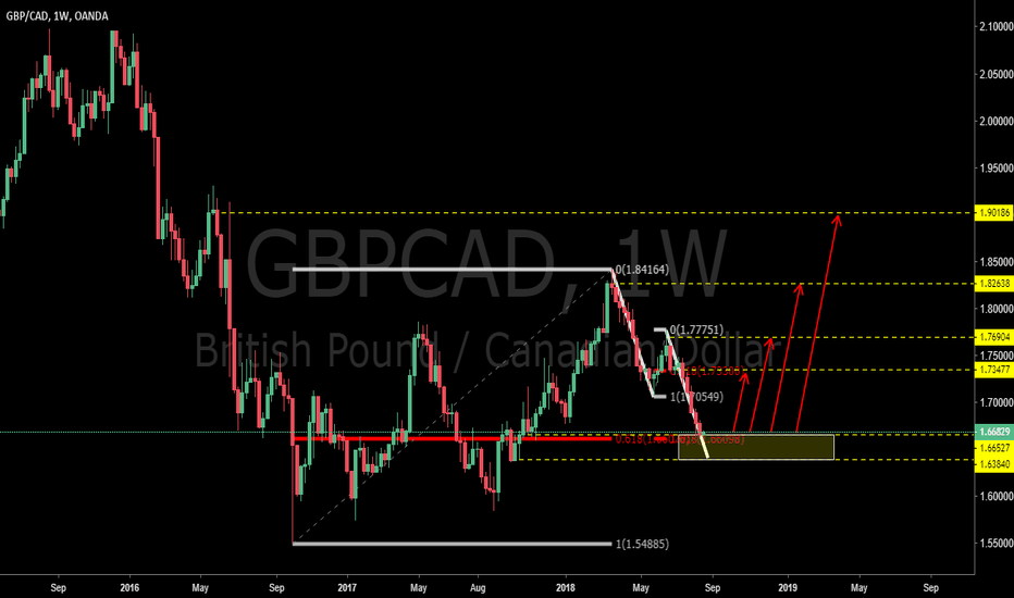 GBPCAD: GBPCAD: Bullish AB=CD Pattern and the 2618 Pattern