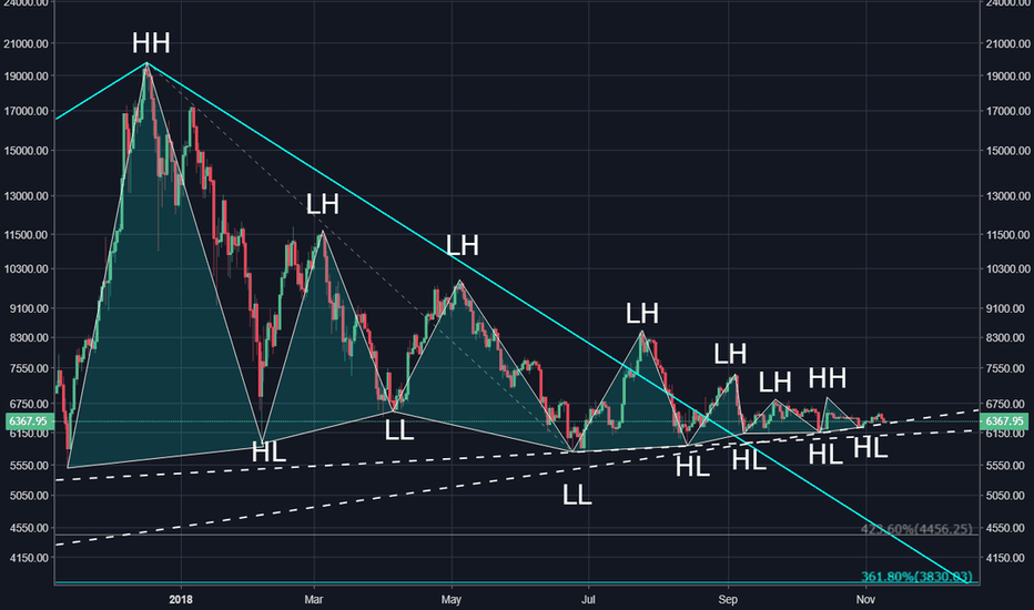 BLX: Can it be?