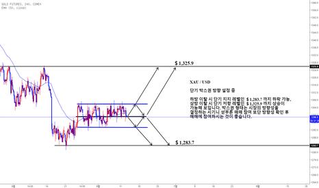 GC1!: XAU / USD 트레이딩 아이디어