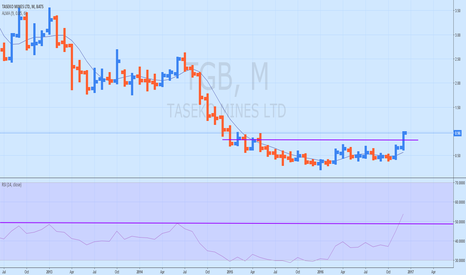 TGB: TGB on the move