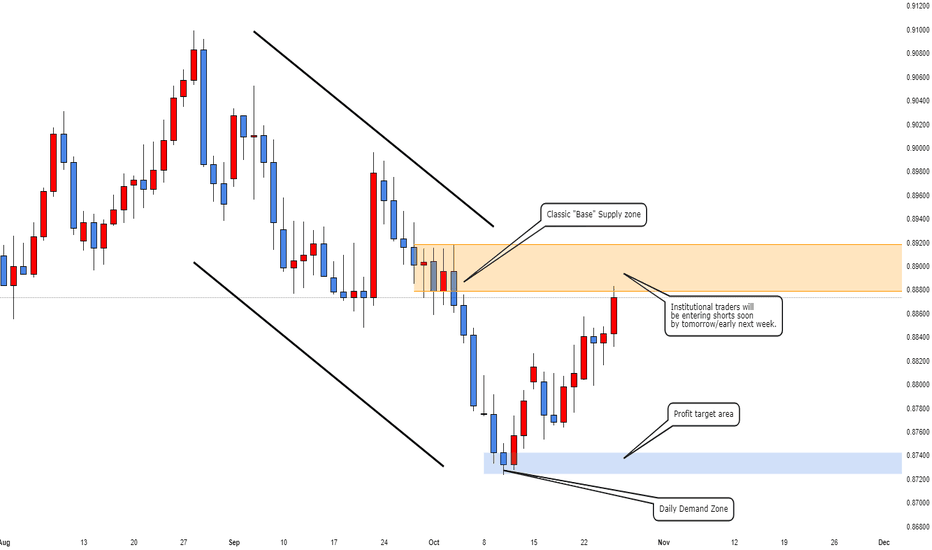 EURGBP: Short on this pair