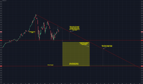 SPX: Bear Market Bounce Update