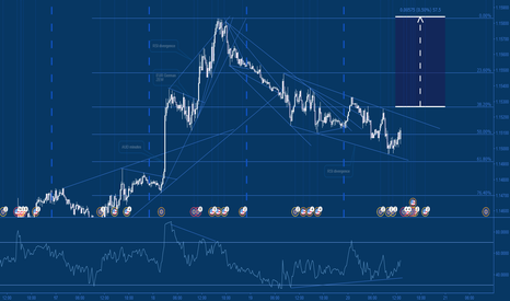 EURUSD: sorry... I don´t know... just my instinctive meaning on ECB