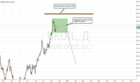 UKOIL: Ожидания по рынку нефти марки Brent. Флэт.