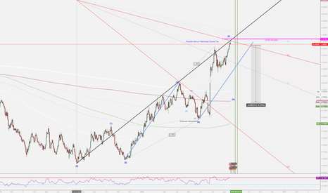 EURGBP: EURGBP RE-ENTRY. Bearish ABCD pattern complete.