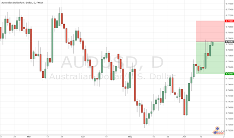 AUDUSD: let's play
